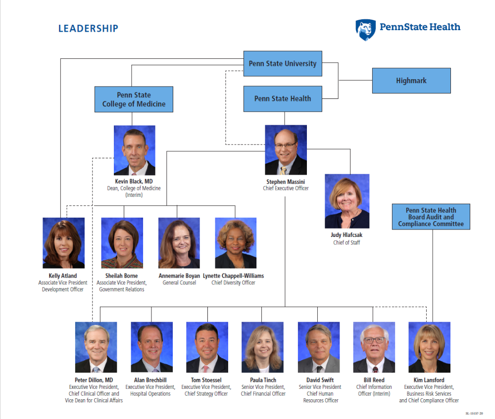 The image shows an organizational chart featuring photos of top leaders at Penn State Health.
