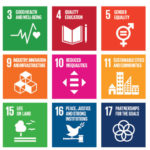 A poster for the United Nations Sustainable Development Goals shows 17 squares, each with one of the goals listed and an icon. The goals are No Poverty; Zero Hunger; Good Health and Well-Being; Quality Education; Gender Equality; Clean Water and Sanitation; Affordable and Clean Energy; Decent Work and Economic Growth; Industry, Innovation and Infrastructure; Reduced Inequalities; Sustainable Cities and Communities; Responsible Consumption an Production; Climate Action; Life Below Water; Life on Land; Peace, Justice and Strong Institutions; and Partnership for the Goals.